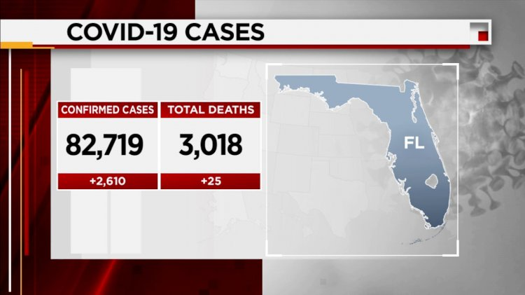 Three states just broke records for new COVID-19 cases. But their governors vow to stay open.